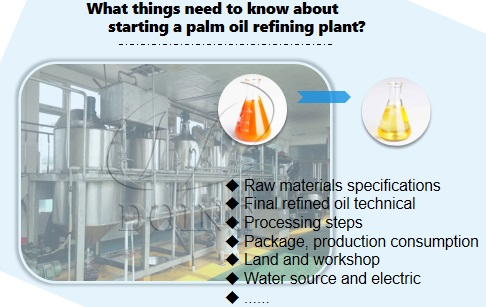 What things need to know about starting a palm oil refining plant?