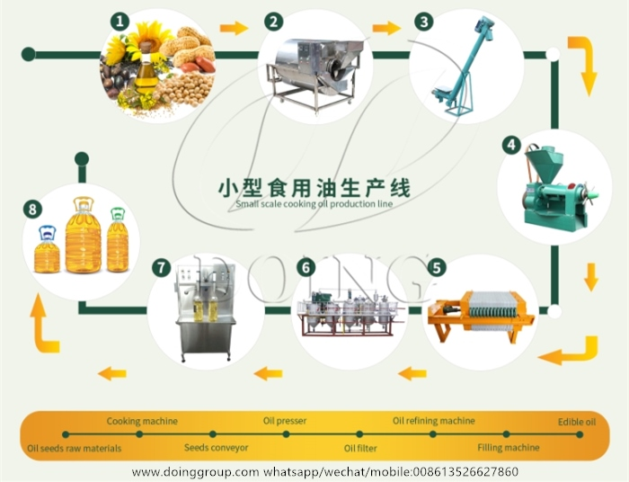 small cooking oil manufacturing machine