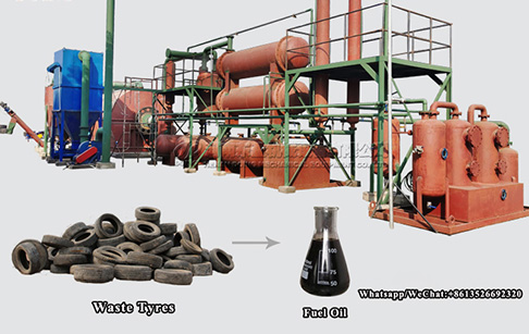 What are the advantages of fuel oil from tire pyrolysis, does it have disadvanta...